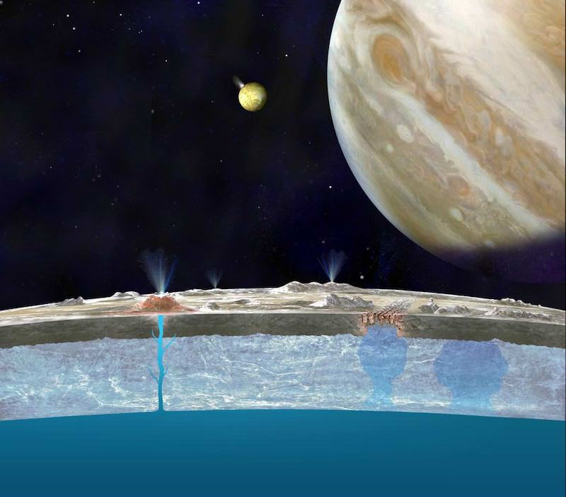 Mekanisme air di Europa. Kredit: : NASA/JPL-Caltech