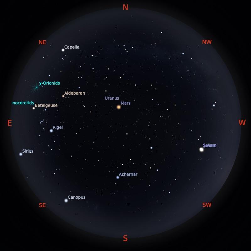 Peta Bintang 15 Desember 2020 pukul 19:00 WIB. Kredit: Stellarium