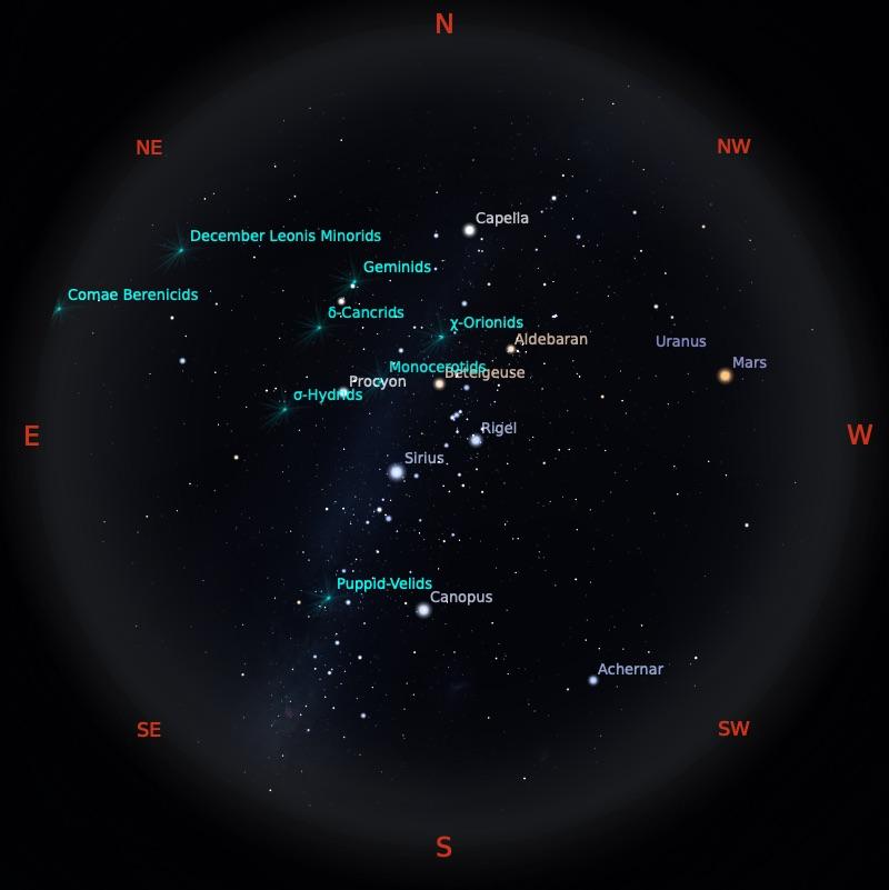 Peta Bintang 15 Desember 2020 pukul 23:59 WIB. Kredit: Stellarium