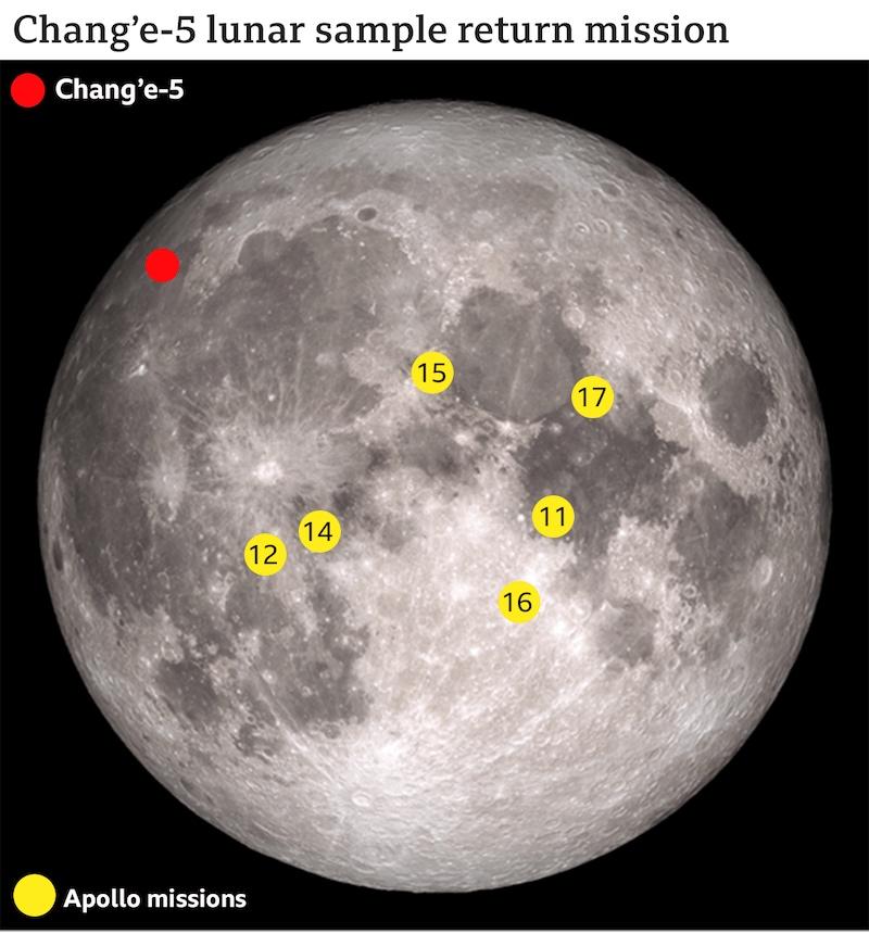 Peta lokasi pengambilan sampel Bulan oleh misi Apollo dan misi Chang'e 5. Kredit: NASA