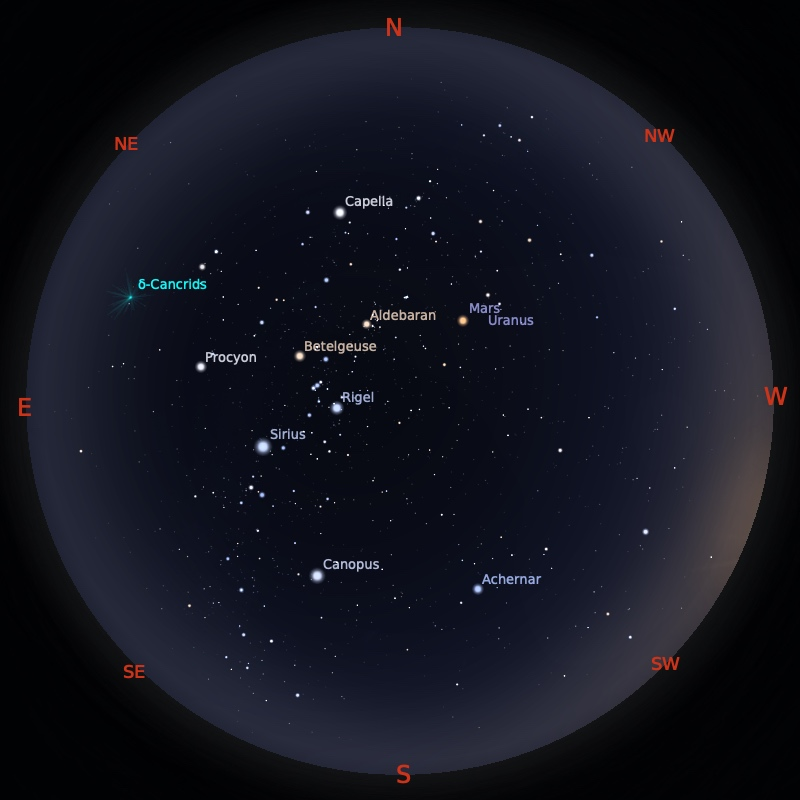Peta Bintang 1 Februari 2021 pukul 19:00 WIB. Kredit: Stellarium