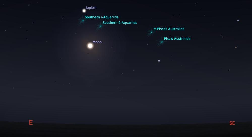 Pasangan Bulan dan Jupiter tanggal 26 Juli 2021 pukul 20:00 WIB. Kredit: Stellarium