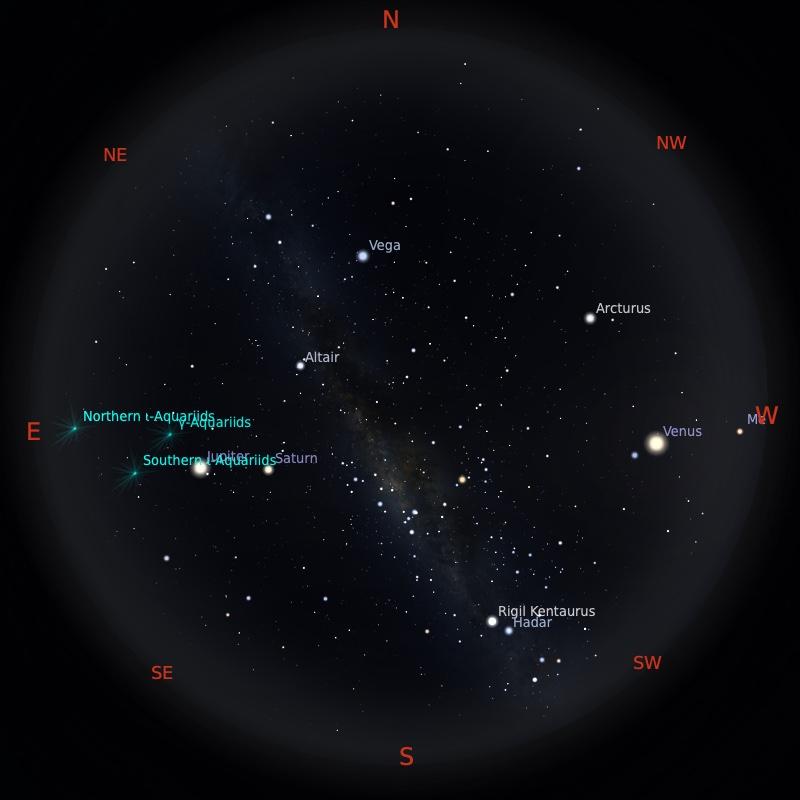 Peta Bintang 1 September 2021 pukul 19:00 WIB. Kredit: Stellarium