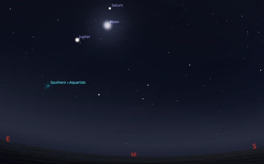 Pasangan Bulan dan Saturnus tanggal 17 September 2021 pukul 18:30 WIB. Kredit: Stellarium