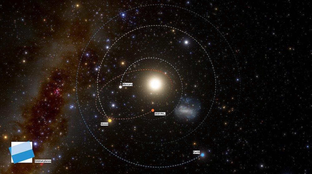 Orbit asteroid 2021 PH27 saat ditemukan pada tanggal 13 Agustus 2021. Kredit: CTIO/NOIRLab/NSF/AURA/J. da Silva (Spaceengine)