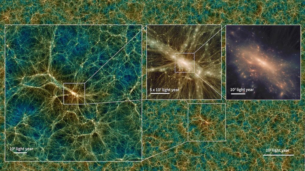 Citra distribusi materi gelap di Uchuu. Pada simulasi ini, kita bisa melihat halo materi gelap dari gugus galaksi terbesar yang terbentuk dalam berbagai ukuran. Kredit:Tomoaki Ishiyama