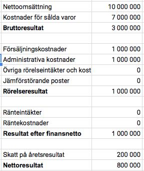 En förenklad resultaträkning för Kalles Maskinpark AB