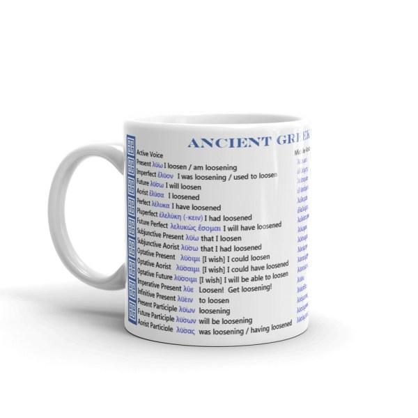Ancient Greek Conjugations