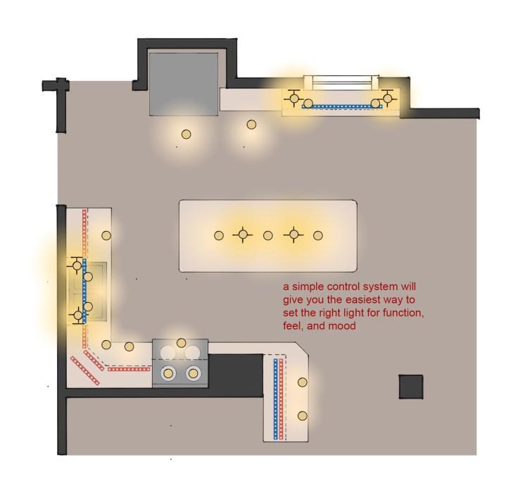 developing a kitchen lighting plan