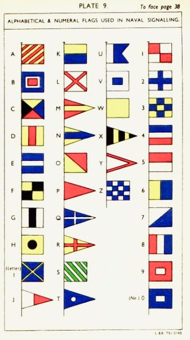 Flag signals