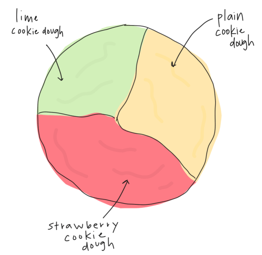 strawberry lime cookie sketch