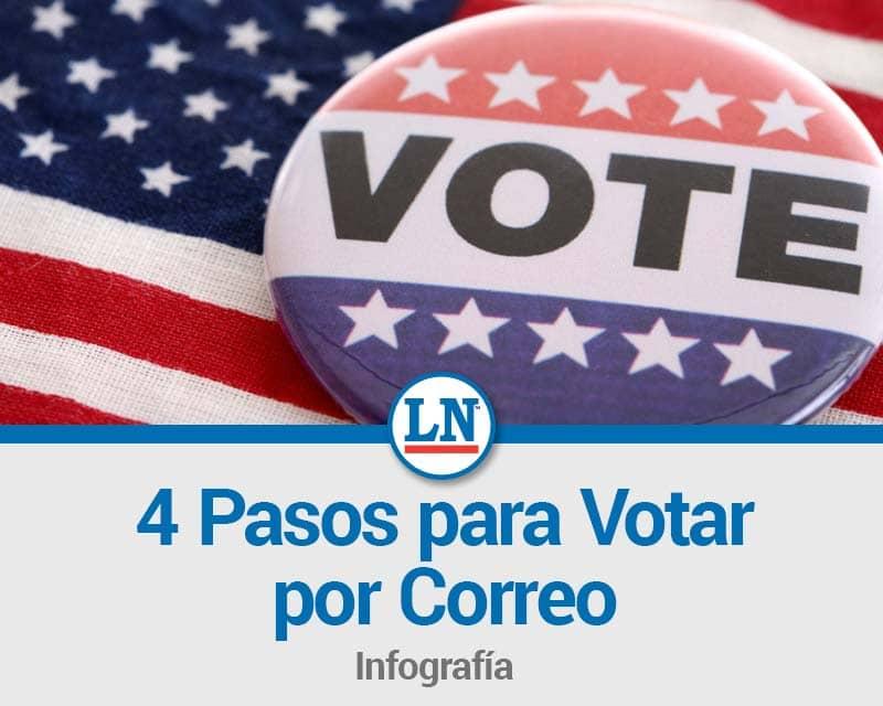 4 Pasos para Votar por Correo