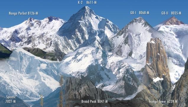 K2 & Nanga Parbat altitudes