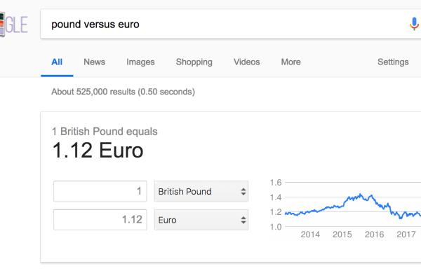 Pound versis Euro