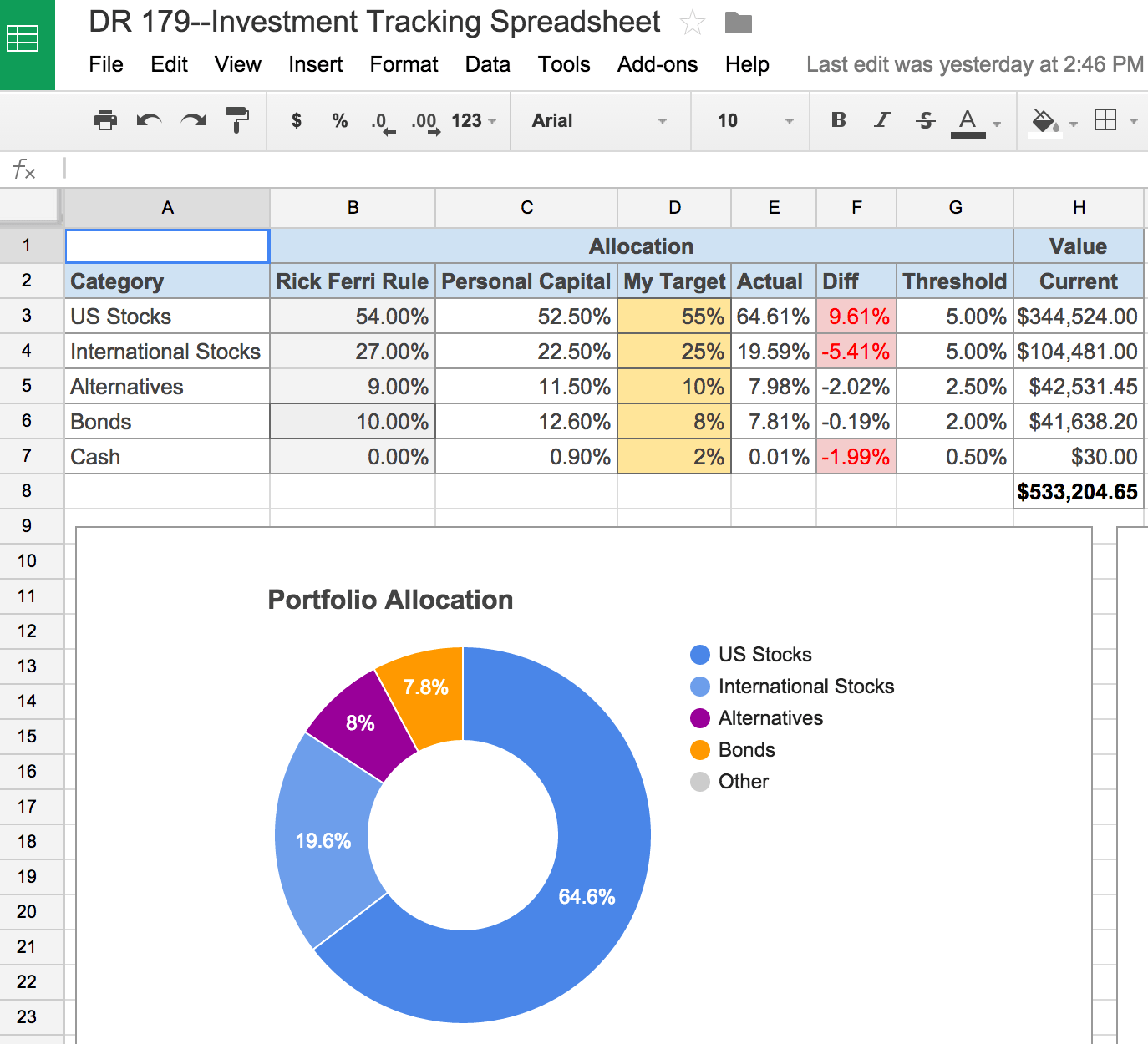 Rule 1 Investing Spreadsheet Download