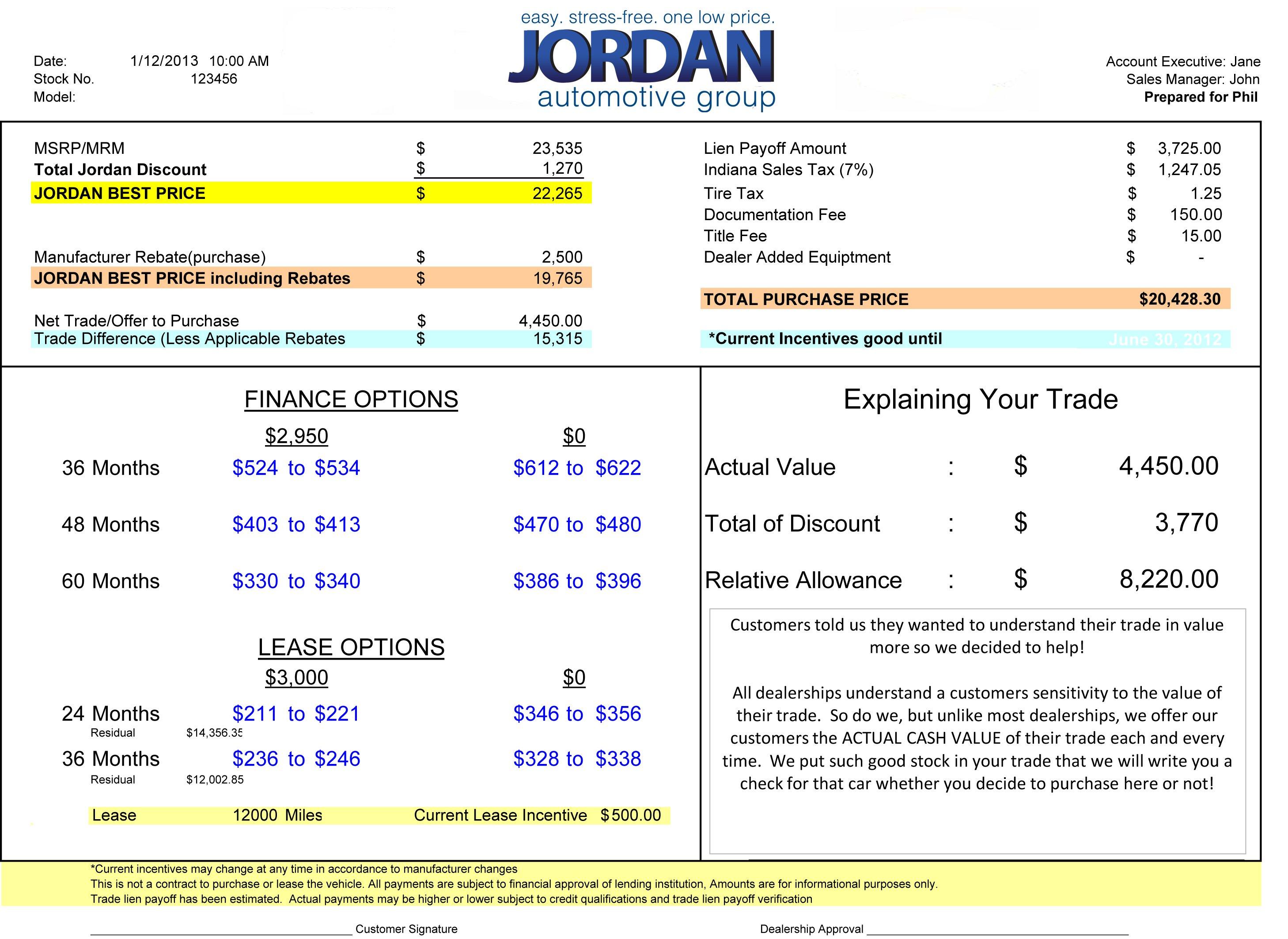Car Dealer Excel Spreadsheet