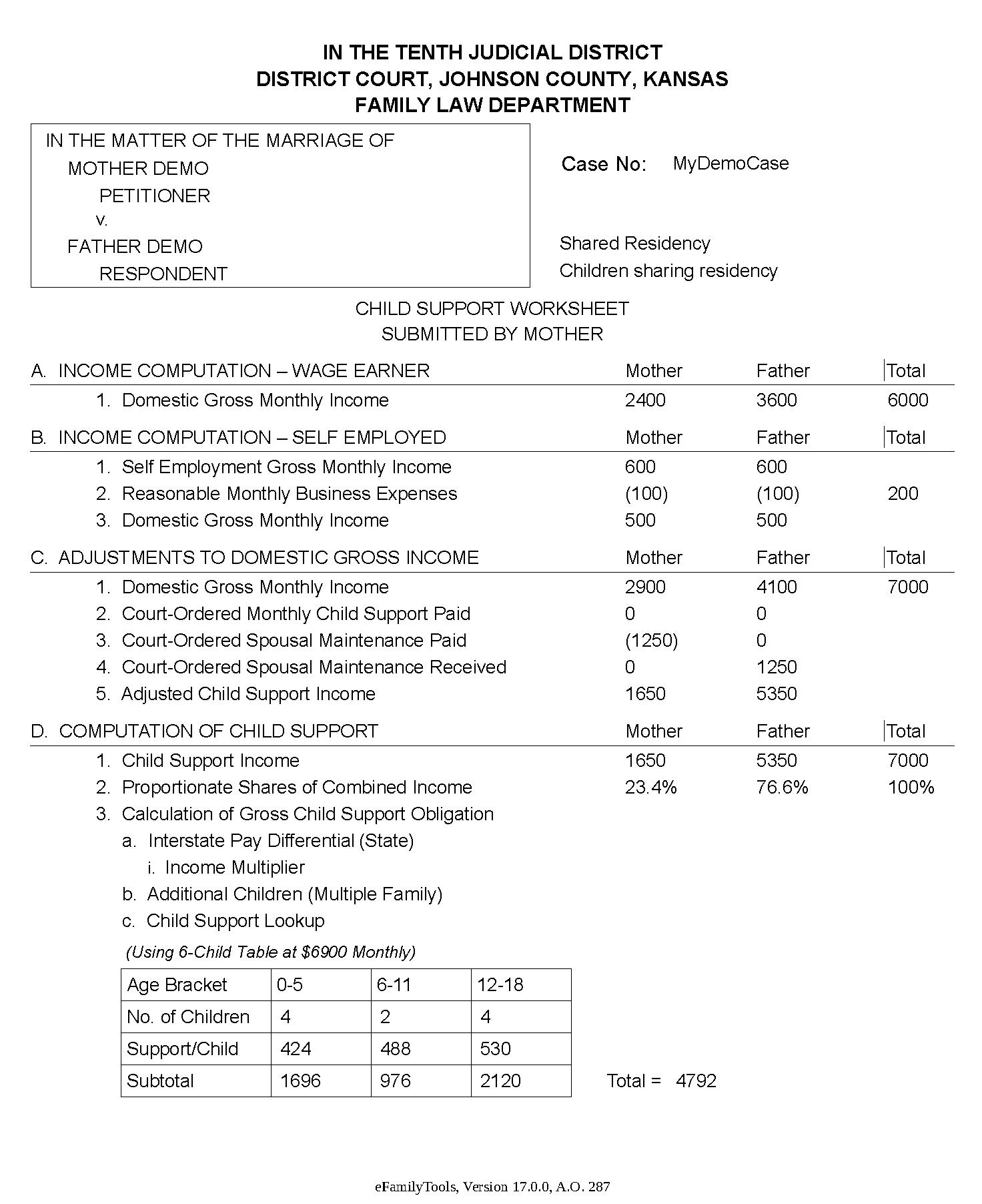 Child Support Calculator Nm
