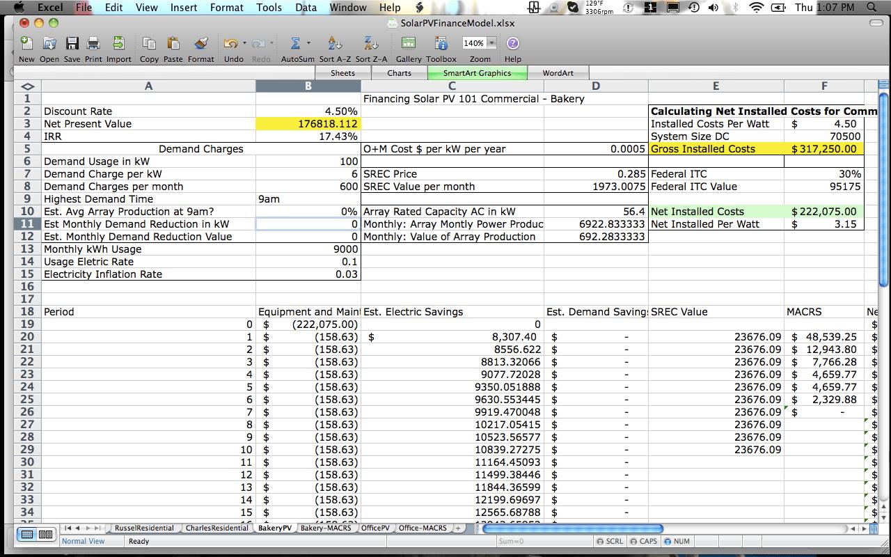 Recipe Cost Calculator For Baking