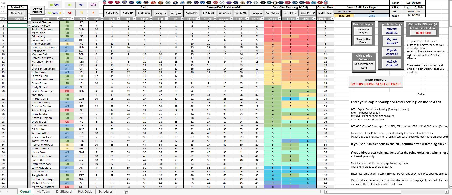 Download Fantasy Football Draft Spreadsheet Template