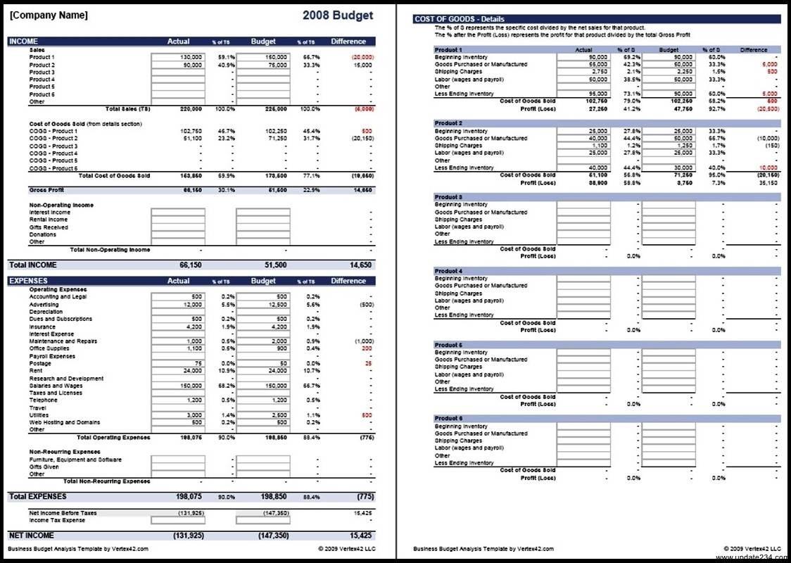 Farm Accounting Spreadsheet Free