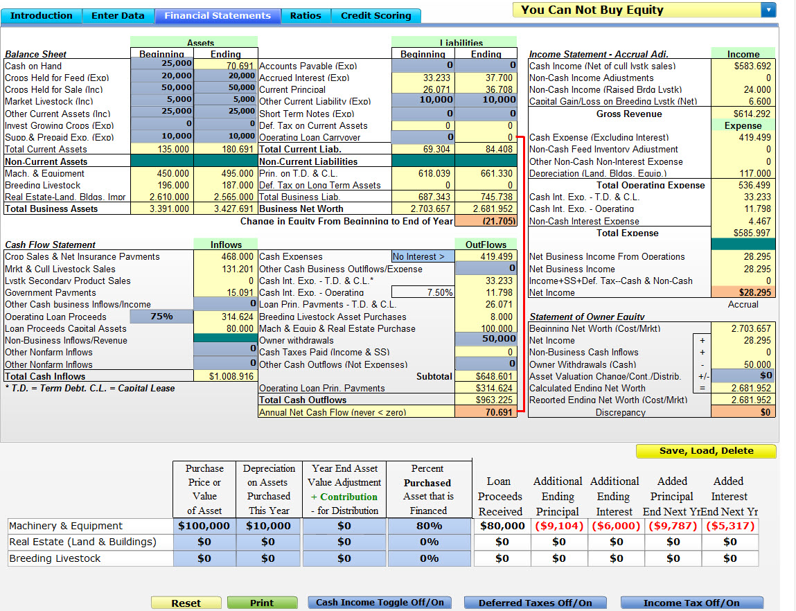 Financial Projection Spreadsheet