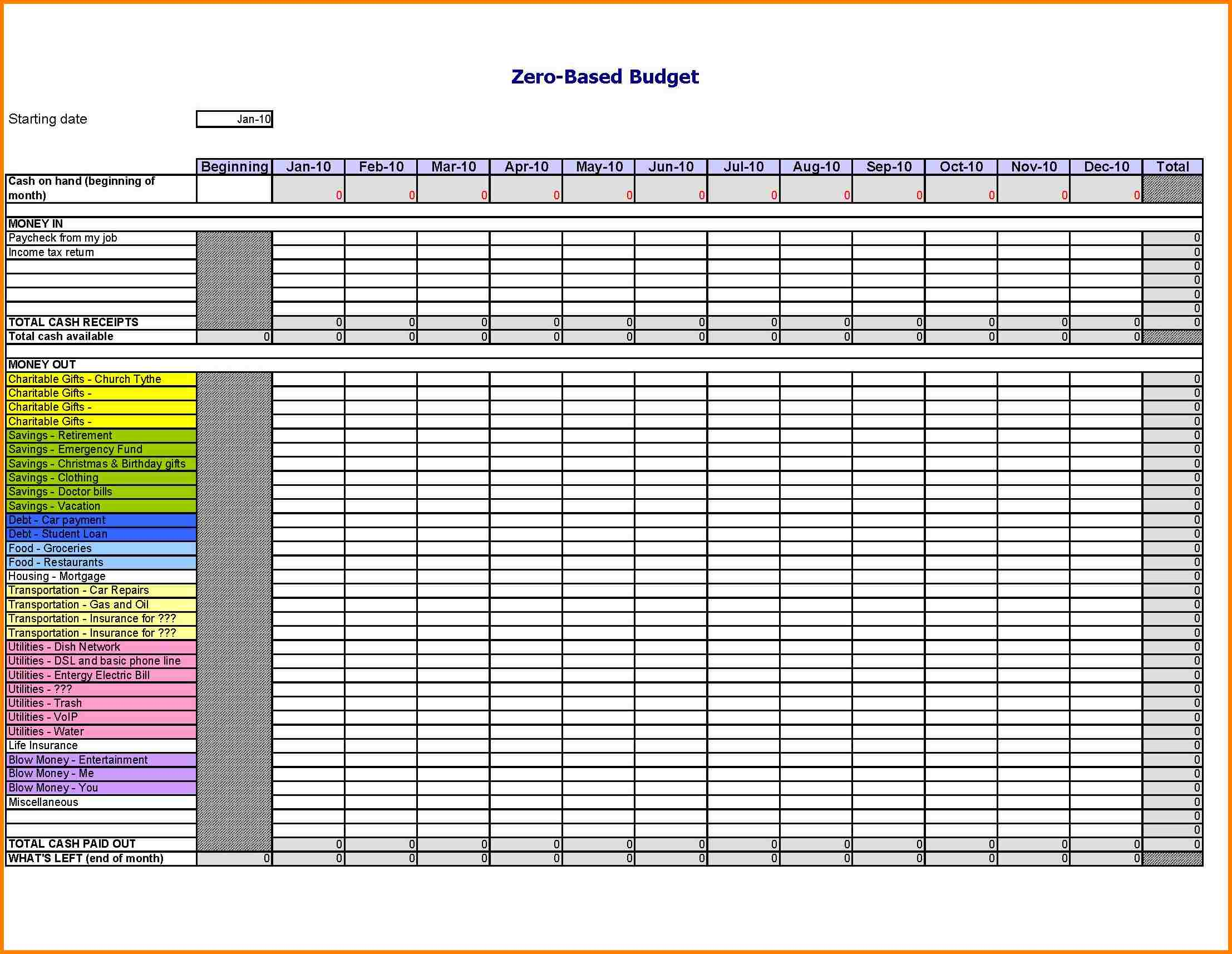 Retirement Budget Worksheet Printable