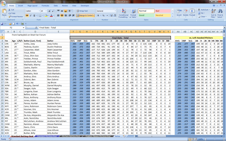 Softball Batting Stats Spreadsheet