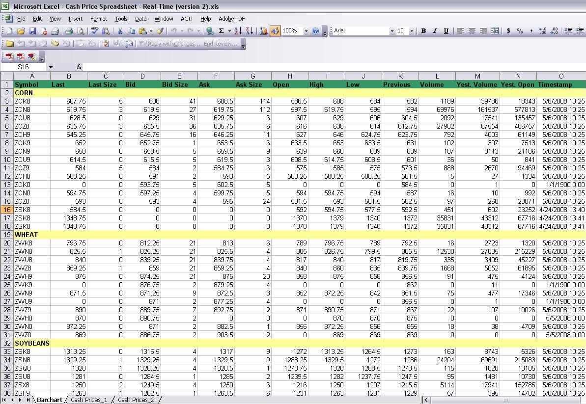 Trucking Spreadsheets