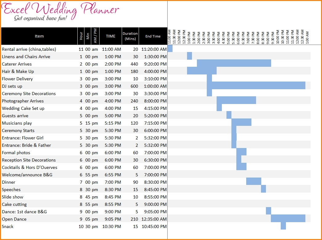 Spreadsheet For Wedding Planning