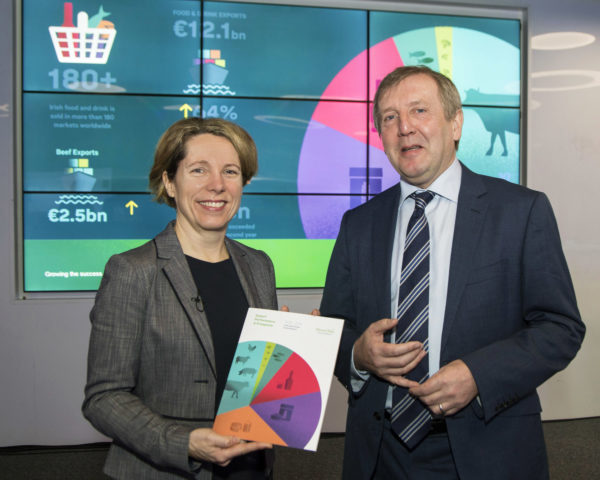 Resilient Performance by Irish Food & Drink Exports in 2018, Creed