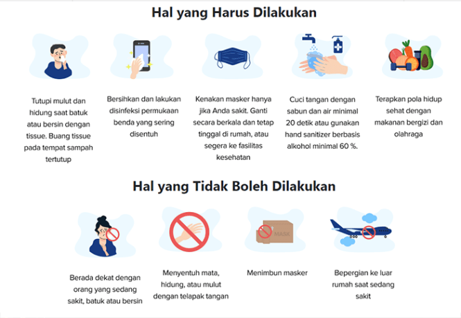 Kalau Jakarta Sekitarnya Lockdown, Wapadai Hal Ini
