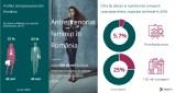 Antreprenoriat_feminin_Romania