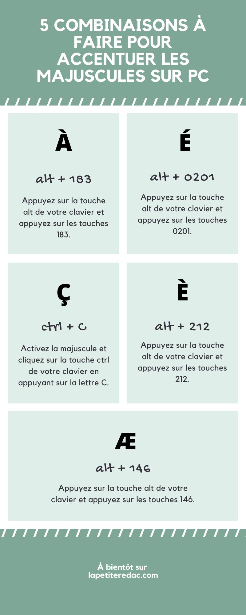 faire des accents sur les majuscules sur PC - lapetiteredac.com