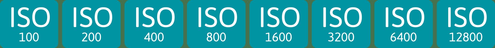 échelle de la sensibilité ISO allant de ISO 100 à ISO 12800