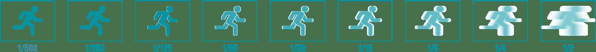 échelle de la vitesse d'obturation pour illustrer l'article sur la vitesse d'obturation