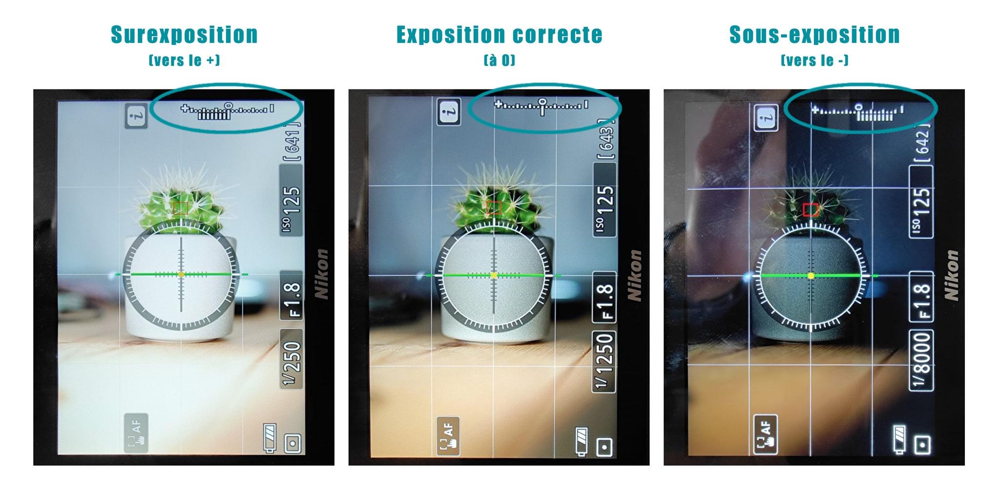 Image illustrant l'échelle d'exposition d'une photo pour illustrer l'article sur les modes de prise de vue - La photo clic par clic