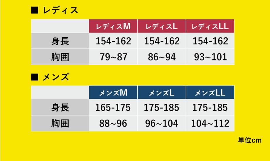 スピードヒートサイズ表