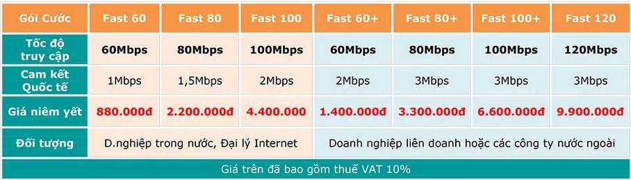 tiet-kiem-chi-phi-voi-goi-cap-quang-viettel-cho-doanh-nghiep-quan-net-lapinternetdanang.com-2