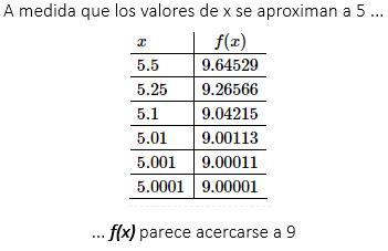 Solución tablas limites 2