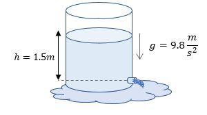 Teorema de Torricelli Solucion 1