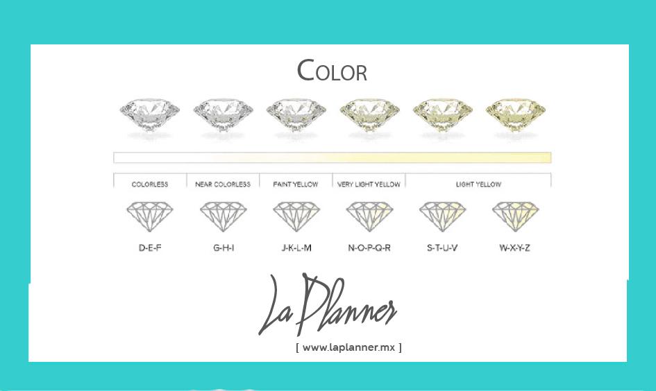 cualidades de un diamante 4