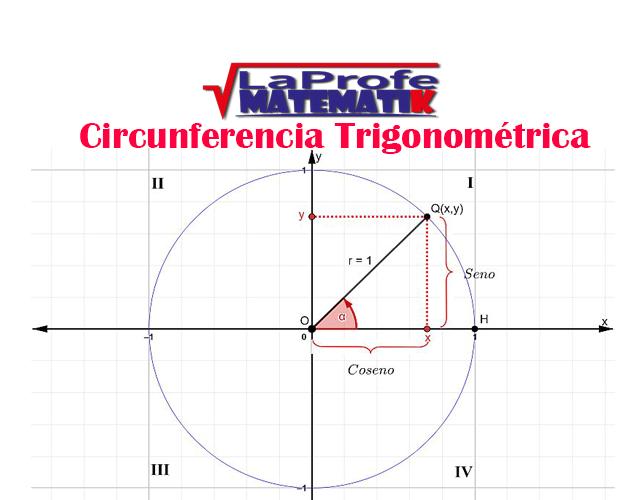 Circunferencia-trigonométrica