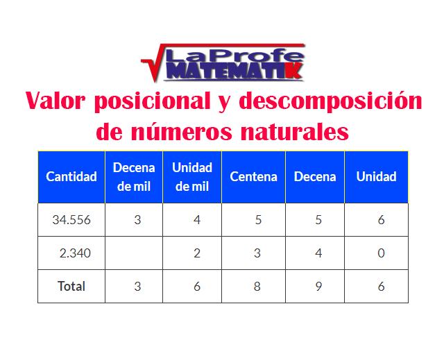 Valor posicional y descomposición de números naturales