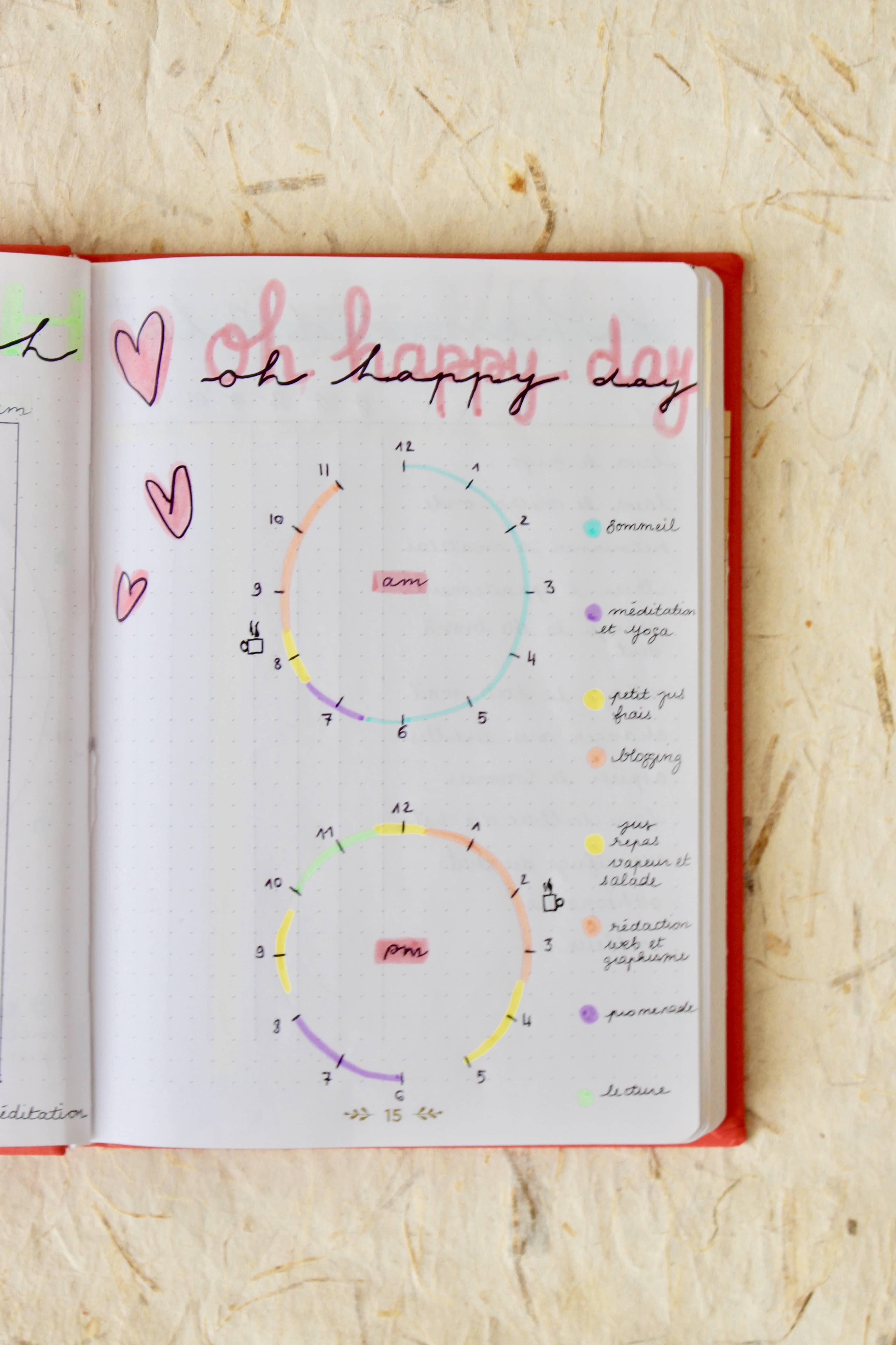 bullet-journal-exemple-journee-ideale-happy-day