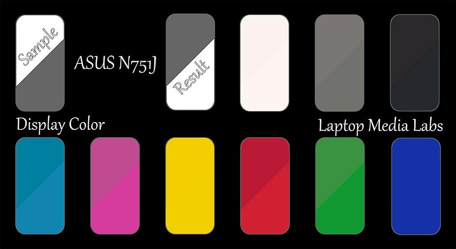 DisplayColorE-ASUS N751J
