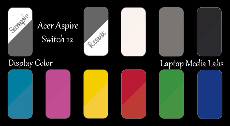 E-DisplayColor-Acer Aspire Switch 12