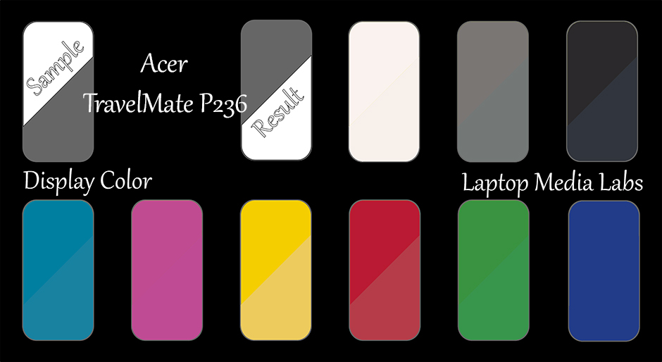 E-DisplayColor-Acer TravelMate P236