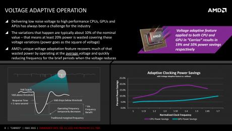 8 - Voltage Adaptive Operation