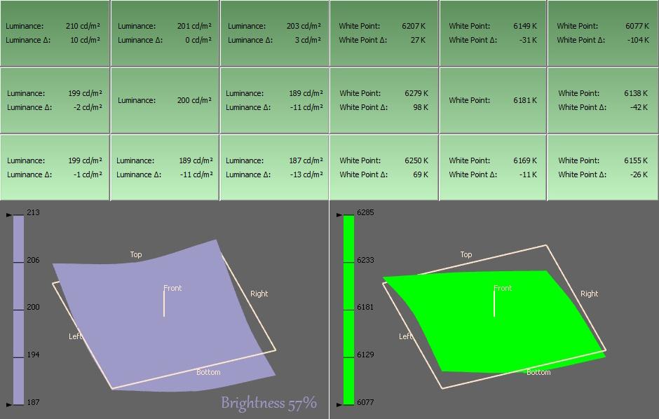 Brightness57-ASUS ZenBook UX305
