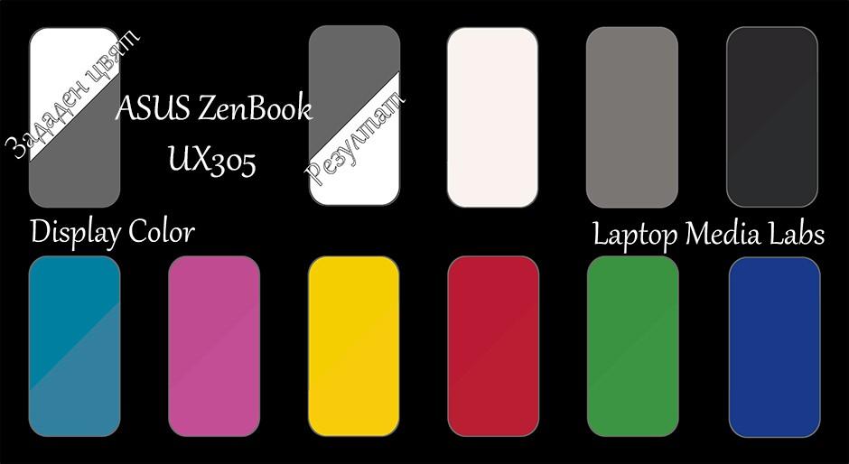 DisplayColor-ASUS ZenBook UX305